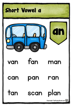 Load image into Gallery viewer, Phonics - CVC Word Families
