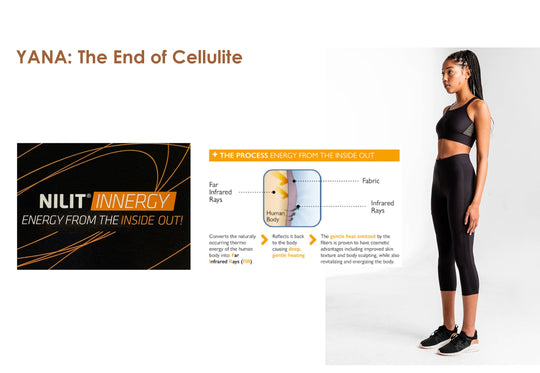 YANA, The Blog: The end of cellulite?