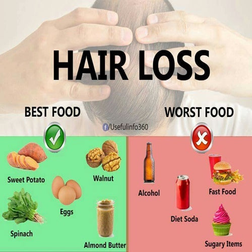 Best and Worst Food for Hair Growth