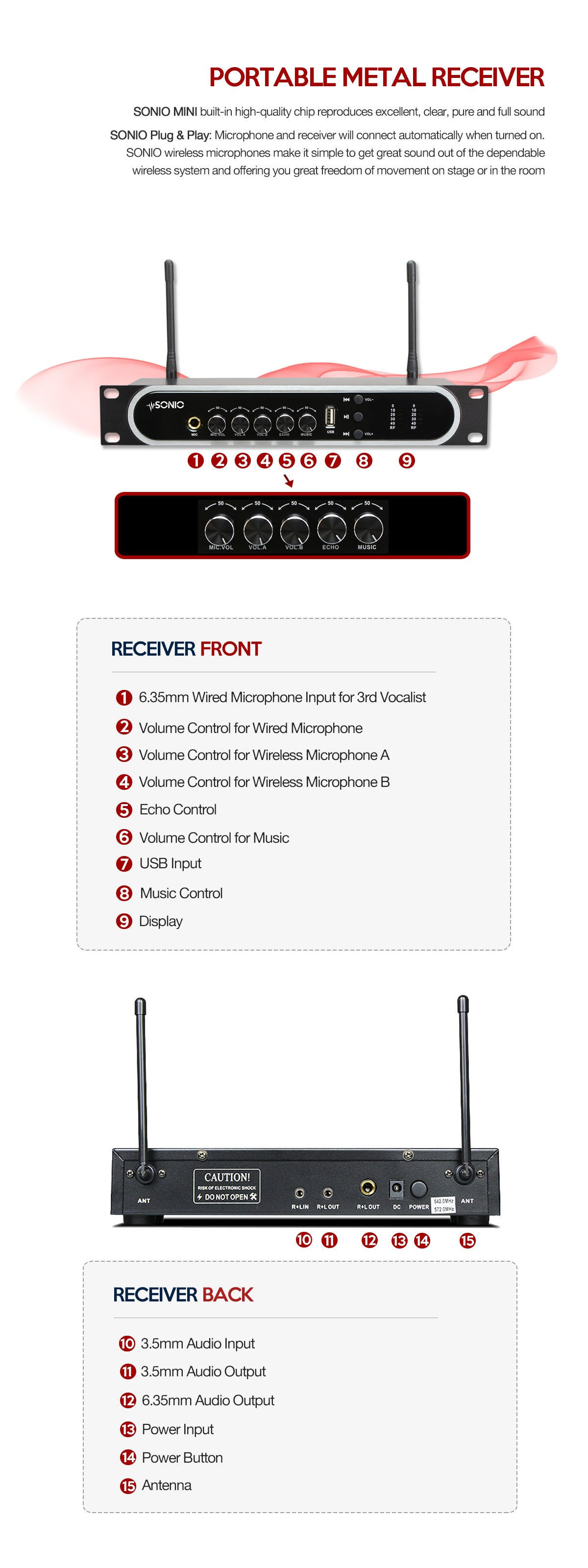 Wireless Microphone System with Echo Control for Home Karaoke