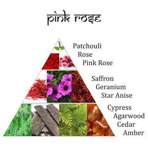 Pink Rose Incense Bricks