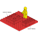 Print your own image on a LEGO® compatible baseplate!