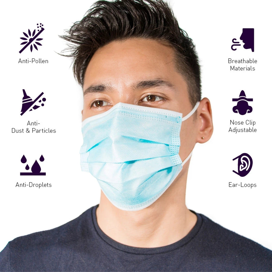 Disposable Protective Masks ( Non-medical )