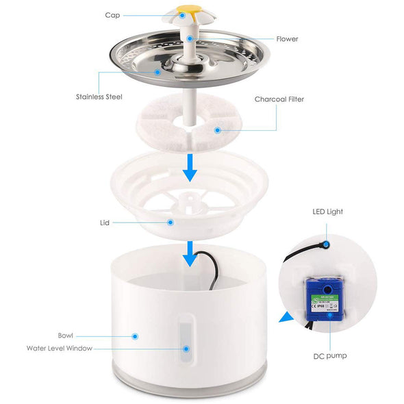 2.4L LED Pet Water Fountain with 3 Replacement Filters & Cleaning Brushes