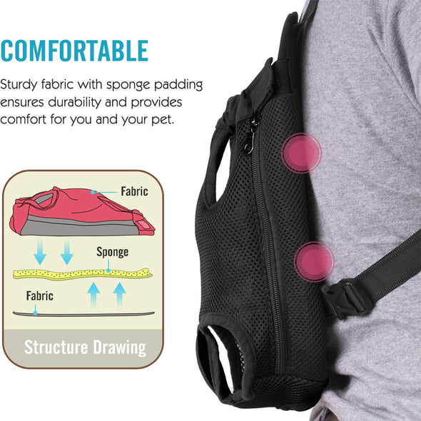 Pet Carrier Backpack Walking Traveling & Hiking Bag