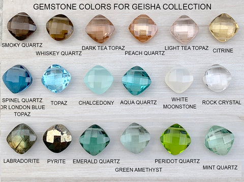 Gemstone Colors