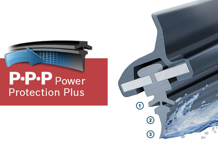 BOSCH Power Protection Plus