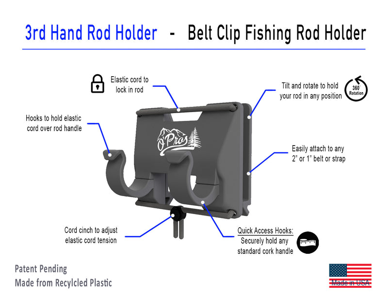 3rd Hand Rod Features | O'Pros Fly Fishing