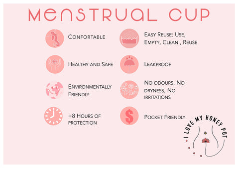 pink background and all the good things about period cups and why you should buy them best menstrual cup גביעונית מחזור או כוס לווסת הכי טובה ונוחה בישראל