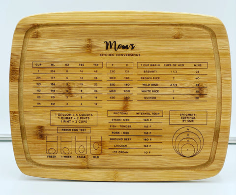 Mom's Kitchen Conversions Cutting Board