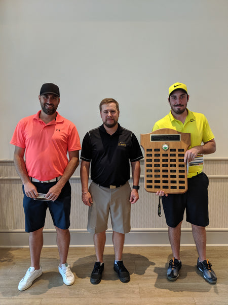 Men's Invitational Results | 2019