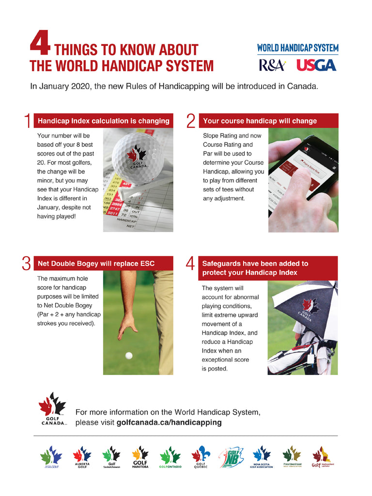 Things to Know About the World Golf Handicap System