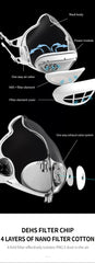 Transparent HEPA filter Mask - Clear 3-speed Fan Airflow Mask - N95 Filter, One-way Air Valve   - Lyfy-CLEAR-HEPA-Mask - lyfy.co
