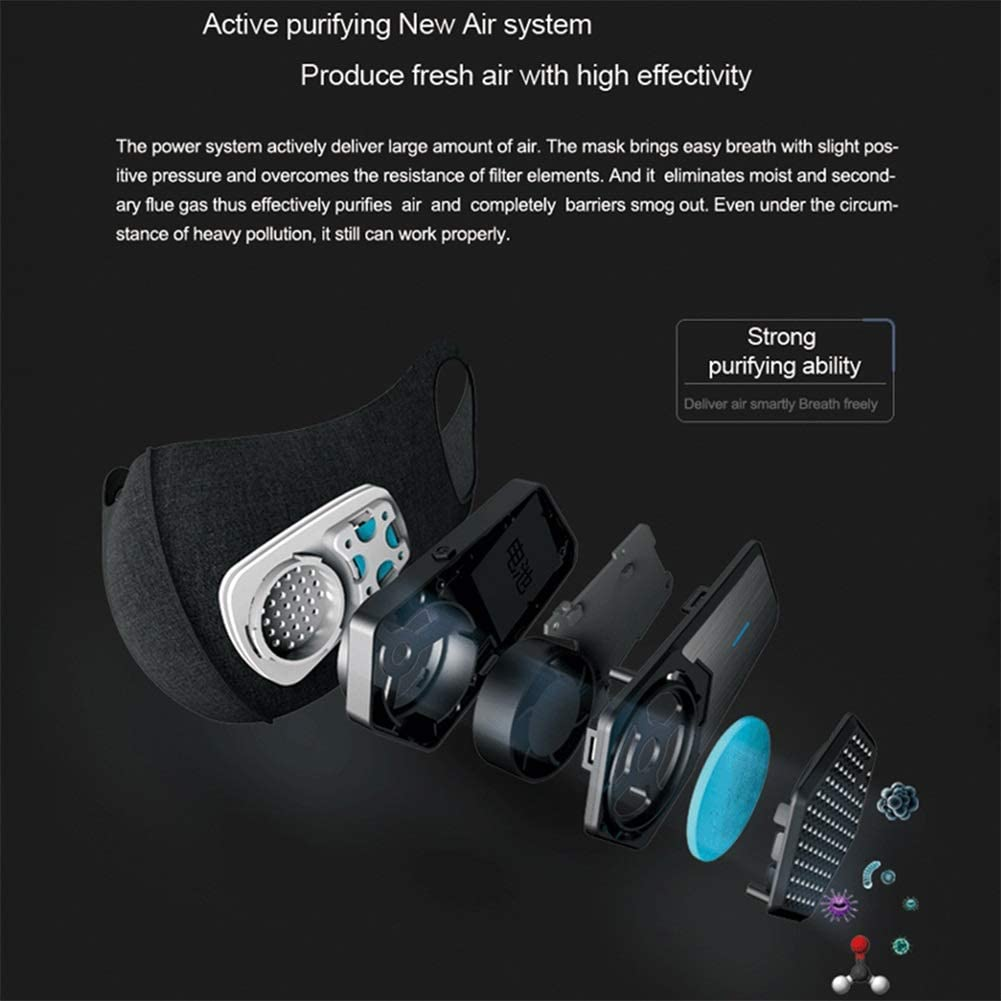 SportsMask Airflow Fan Mask | Training Masks | Pm2.5 Fan-Powered HEPA Air Purifier Filter Face Masks, Unisex Cloth Mask - Exercise SmartMask - LyFy - lyfy.co