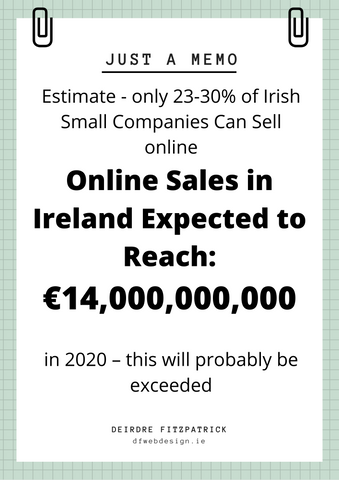 deirdre fitzpatrick dfwebdesign.ie how much will ireland spend online in 2020 - over €14,000,000,000
