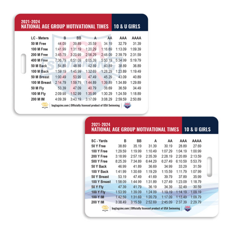 USA Swimming Time Standards 2021-2024