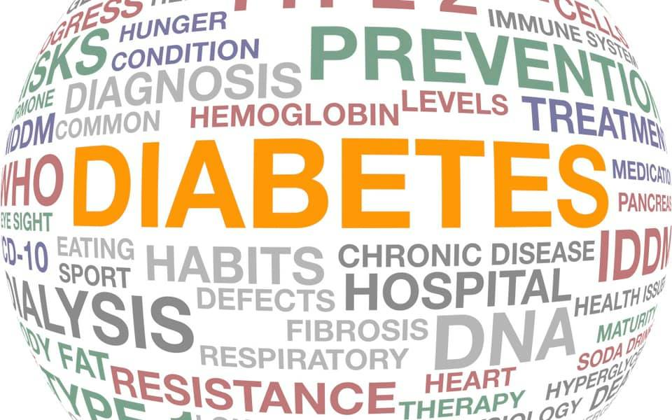 Type 2 Diabetes Myths & Facts