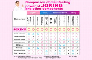 JOKING High-Speed instantaneous sanitization & Deodorization Spray Joking  Made in Japan