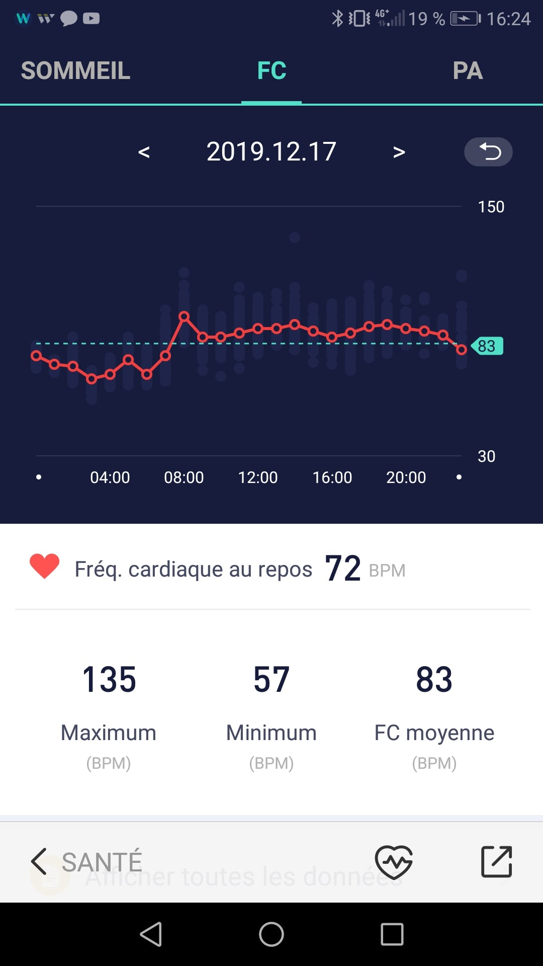 Test frequence cardiaque
