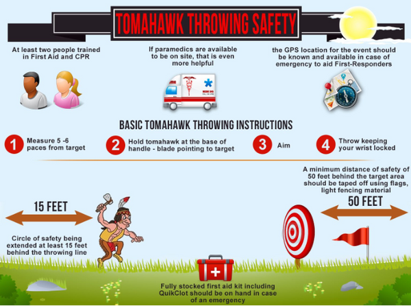 Tomahawk Throwing Safety