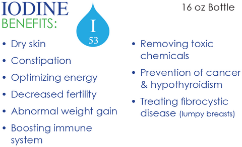Iodine Mineral Water Benefits