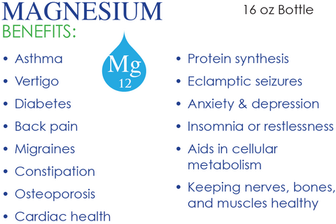 Magnesium Mineral Water Benefits