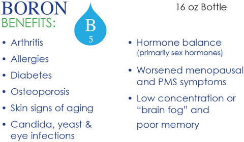 Boron Mineral Water Benefits