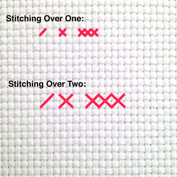 stitching over one and stitching over two explained