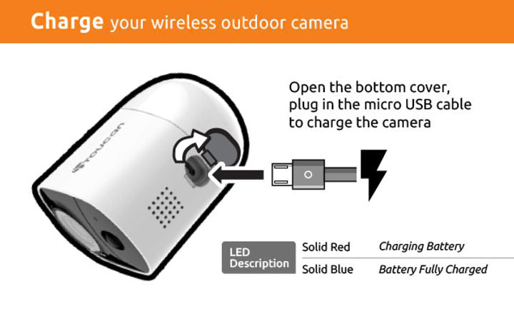 Charge Toucan wireless security camera