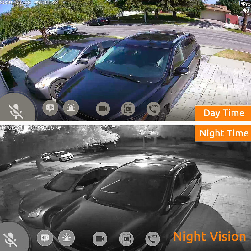 Night vision on Toucan Wireless Outdoor Cameras