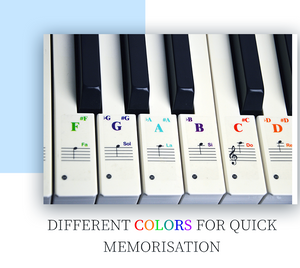 Removable Piano Key Stickers