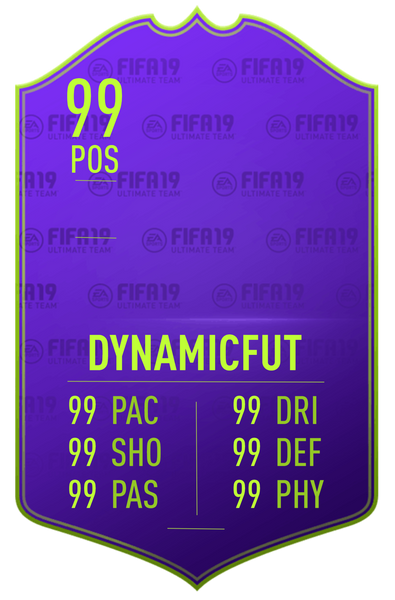 FUT 19 Custom Card - Awards