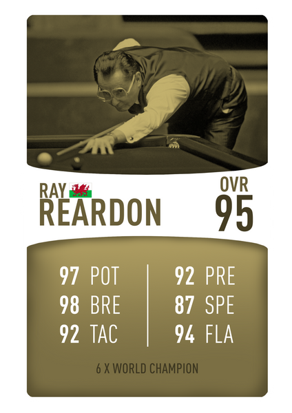 Snooker Card - Ray Reardon