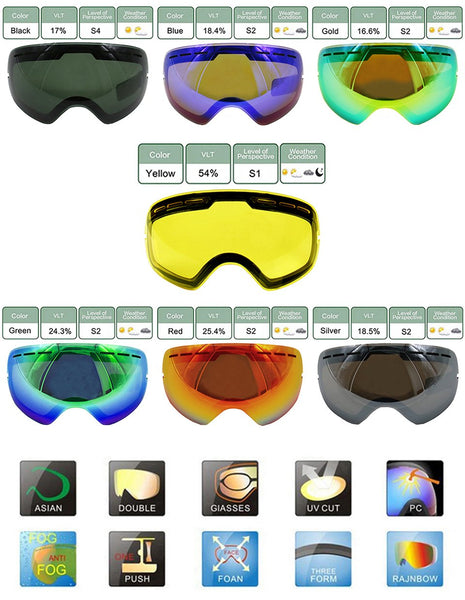 LOCLE Ski Interchangeable Ski Googles and Lens - The Luffy Store