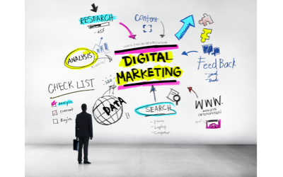¿Que es y para que sirve el marketing digital?