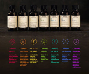 Chakra™ 1 balancing pure-fume™ mist grounded