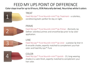 feed my lips™ pure nourish-mint™ lip treatment