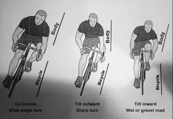 The correct posture when cornering on a road bike