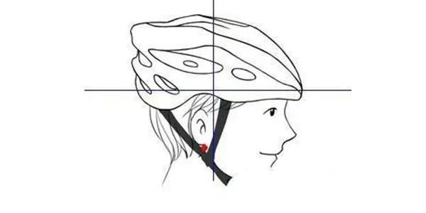 The correct way of wearing a helmet