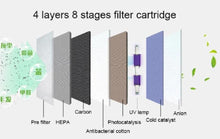 Load image into Gallery viewer, Home Air Purifier - 8 Stage filtration