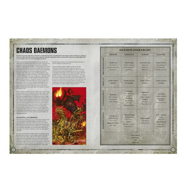 8th Edition 40k Index: Chaos