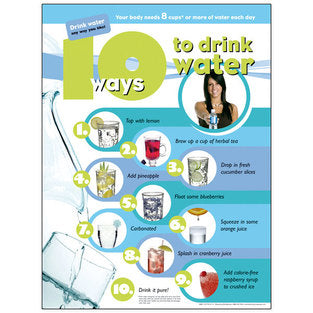 POSTER TEN WAY/DRINK WATER