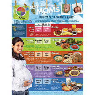 POSTER MYPLATE EXPECT MOMS