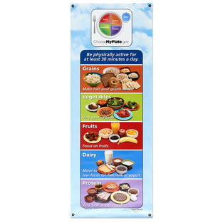 BANNER MYPLATE PORTIONS