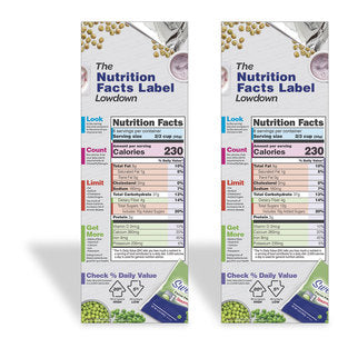 POSTERS NUTRITION FACTS