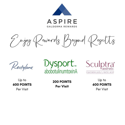 aspire-point-system