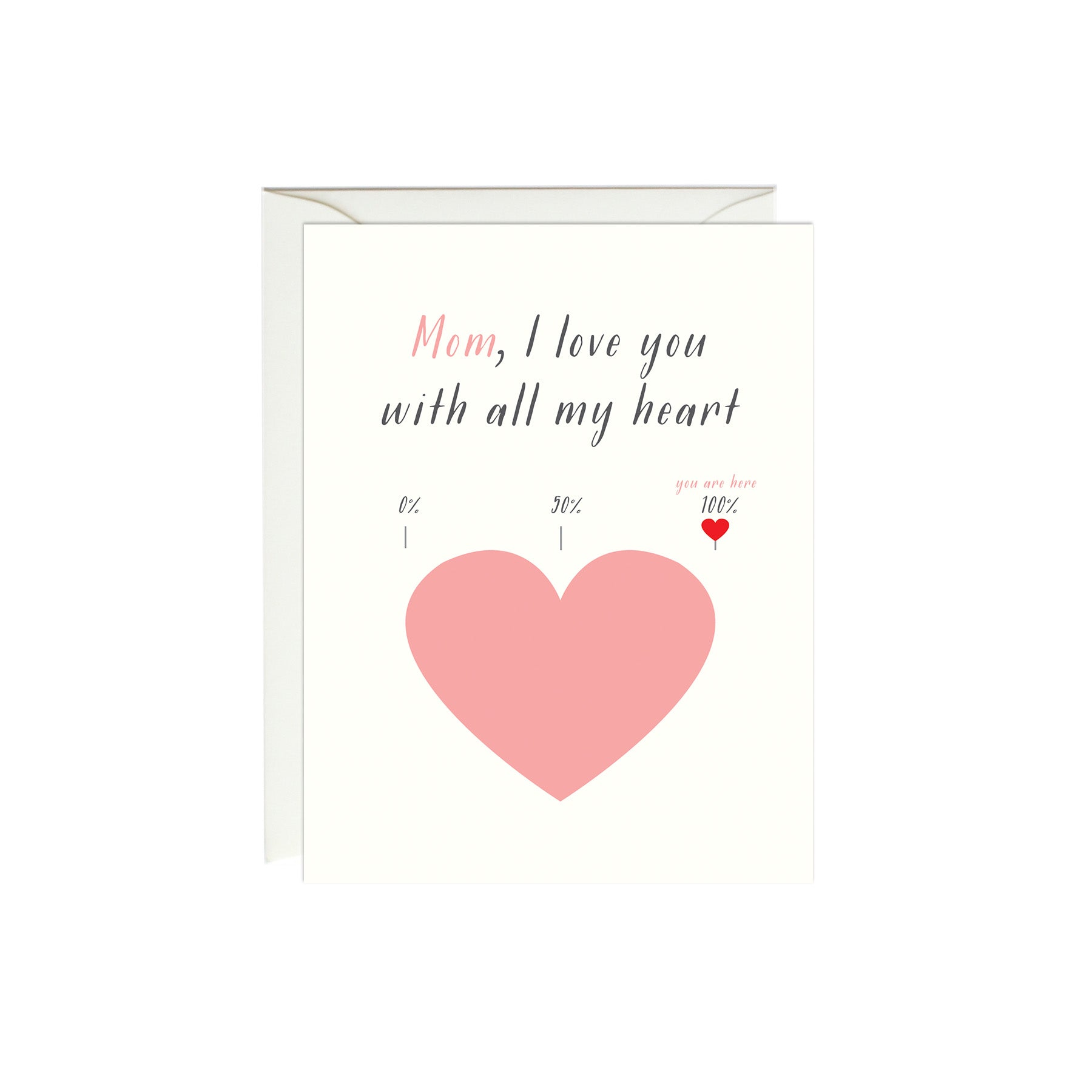 mother s day i love you with all my heart card by paula waffle
