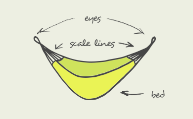hang a hammock using this diagram