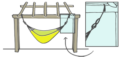 by wrapping two ropes securely around the beams or posts and attaching the ropes to the eyes of the hammock  using a knot or carabiner   how to hang a hammock   hanging indoors  u0026 outside with yellow leaf      rh   yellowleafhammocks