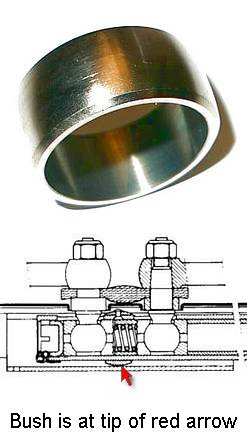 Steering rack guide ring bush. (Never available from Citroën) after February 1983 - click for details